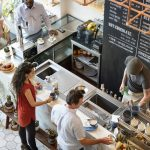 5 Things Your Coffee Shop Management Software Needs